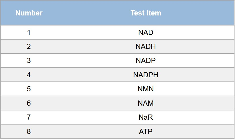 Analysis of Substances Related to NAD Metabolism